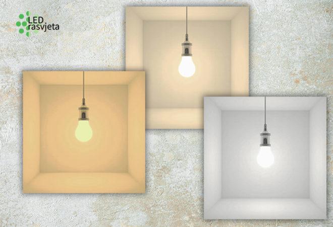 blog boja svjetlosti po kelvinima